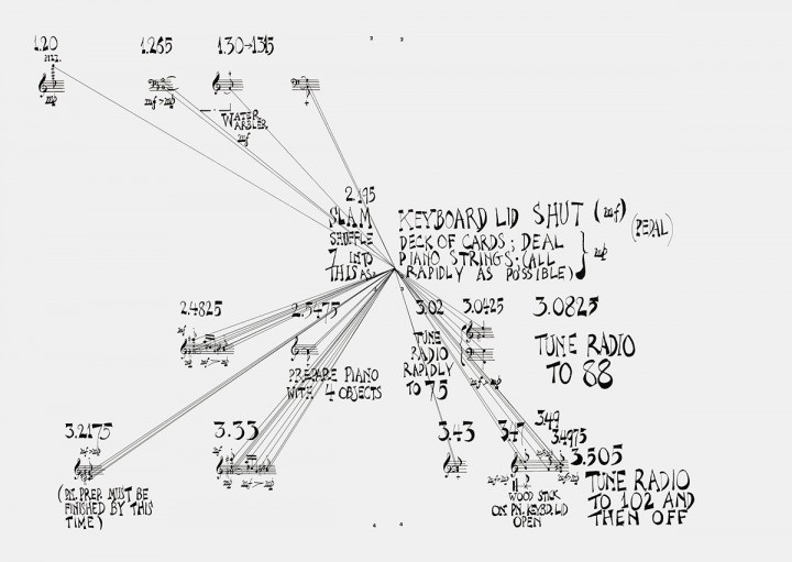 Fusinato_Mass Black Implosion (John Cage, Water Music)-2